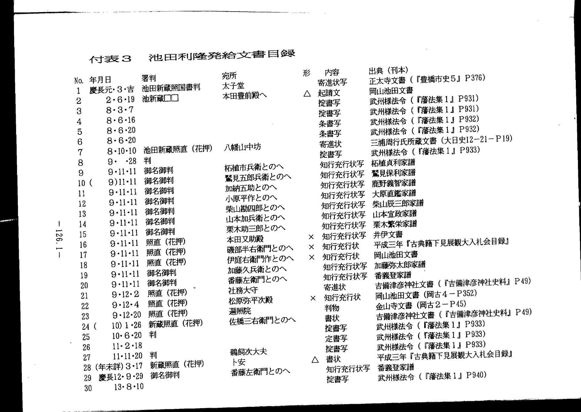 岡山藩の支配方法と社会構造補遺...